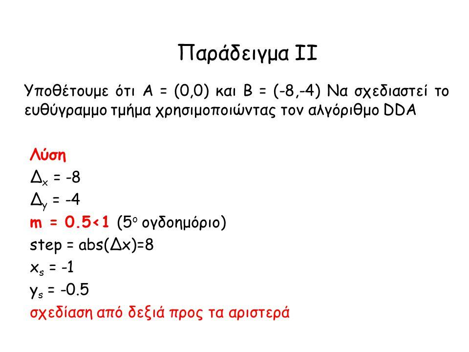 Παράδειγμα IΙ Υποθέτουμε ότι Α = (0,0) και Β = (-8,-4) Να σχεδιαστεί το ευθύγραμμο τμήμα χρησιμοποιώντας τον αλγόριθμο DDA Λύση Δ x = -8 Δ y = -4 m = 0.5<1 (5 ο ογδοημόριο) step = abs(Δx)=8 x s = -1 y s = -0.5 σχεδίαση από δεξιά προς τα αριστερά