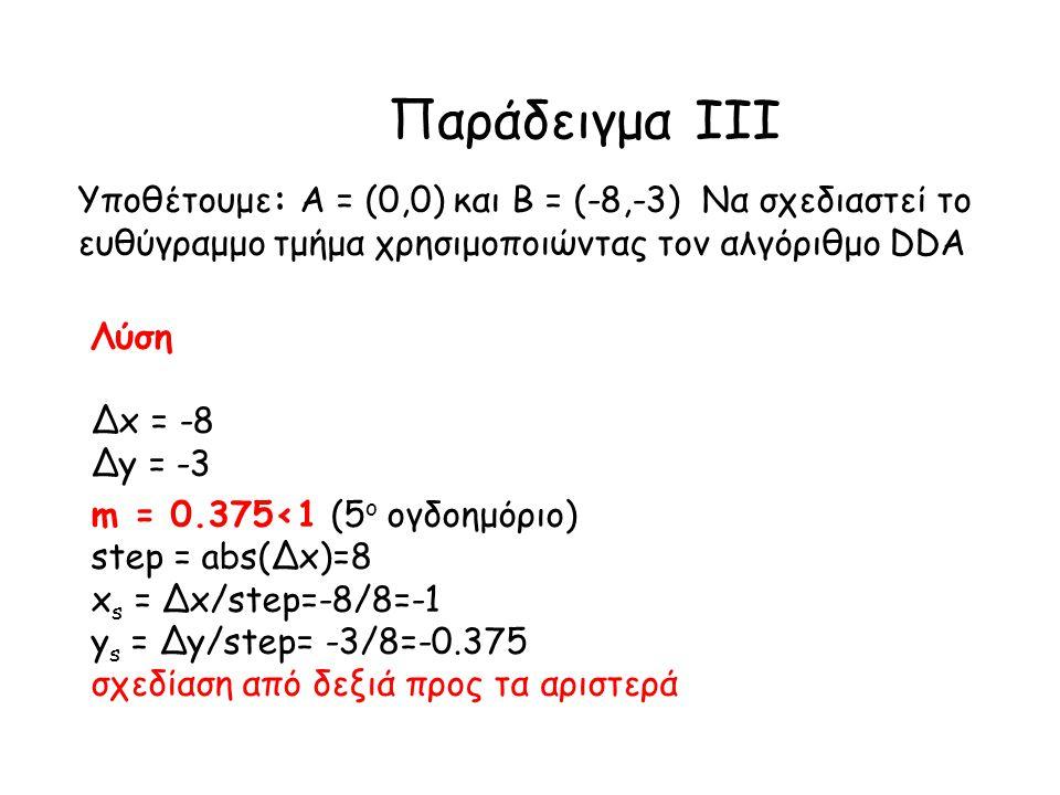 Παράδειγμα IΙΙ Υποθέτουμε: Α = (0,0) και Β = (-8,-3) Να σχεδιαστεί το ευθύγραμμο τμήμα χρησιμοποιώντας τον αλγόριθμο DDA Λύση Δx = -8 Δy = -3 m = 0.375<1 (5 ο ογδοημόριο) step = abs(Δx)=8 x s = Δx/step=-8/8=-1 y s = Δy/step= -3/8=-0.375 σχεδίαση από δεξιά προς τα αριστερά