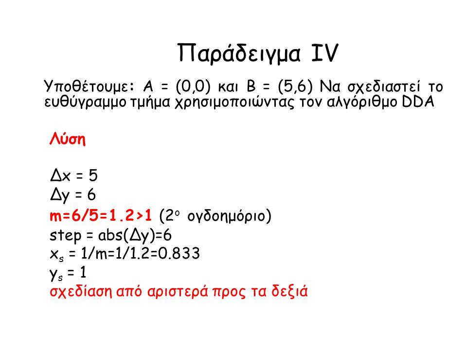 Παράδειγμα IV Υποθέτουμε: Α = (0,0) και Β = (5,6) Να σχεδιαστεί το ευθύγραμμο τμήμα χρησιμοποιώντας τον αλγόριθμο DDA Λύση Δx = 5 Δy = 6 m=6/5=1.2>1 (2 o ογδοημόριο) step = abs(Δy)=6 x s = 1/m=1/1.2=0.833 y s = 1 σχεδίαση από αριστερά προς τα δεξιά