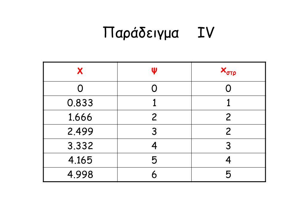 Παράδειγμα IV χψx στρ 000 0.83311 1.66622 2.49932 3.33243 4.16554 4.99865