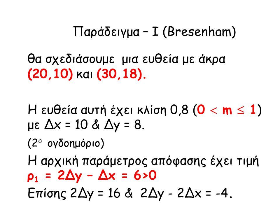 Παράδειγμα – I (Bresenham) θα σχεδιάσουμε μια ευθεία με άκρα (20,10) και (30,18).