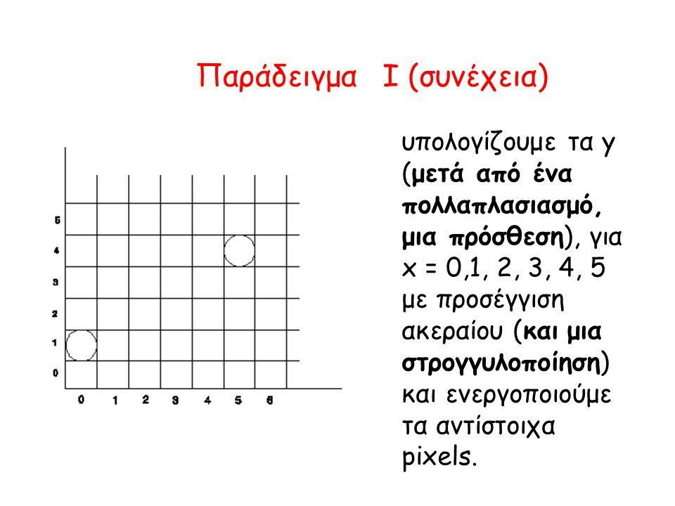 Παράδειγμα I (συνέχεια) υπολογίζουμε τα y (μετά από ένα πολλαπλασιασμό, μια πρόσθεση), για x = 0,1, 2, 3, 4, 5 με προσέγγιση ακεραίου (και μια στρογγυλοποίηση) και ενεργοποιούμε τα αντίστοιχα pixels.