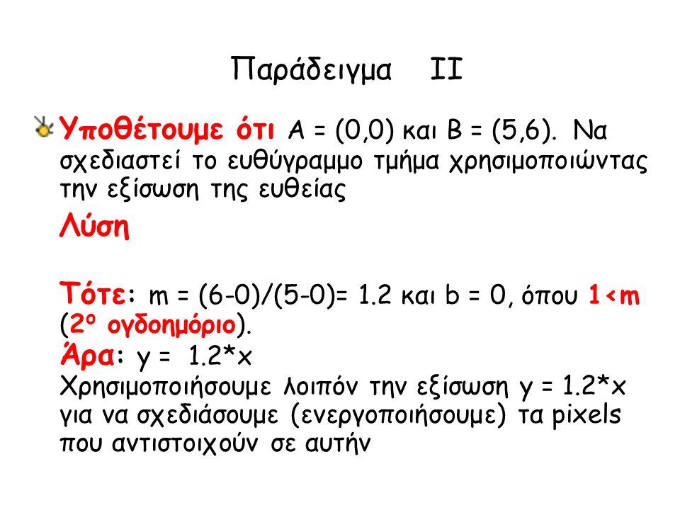 Παράδειγμα II Υποθέτουμε ότι Α = (0,0) και Β = (5,6).