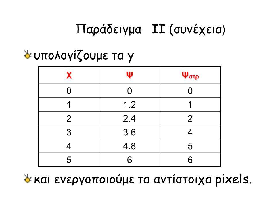 Παράδειγμα II (συνέχεια ) υπολογίζουμε τα y και ενεργοποιούμε τα αντίστοιχα pixels.