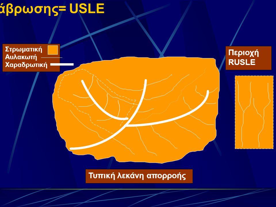 Περιοχή RUSLE Πρόβλεψη διάβρωσης= USLE Τυπική λεκάνη απορροής Στρωματική Αυλακωτή Χαραδρωτική