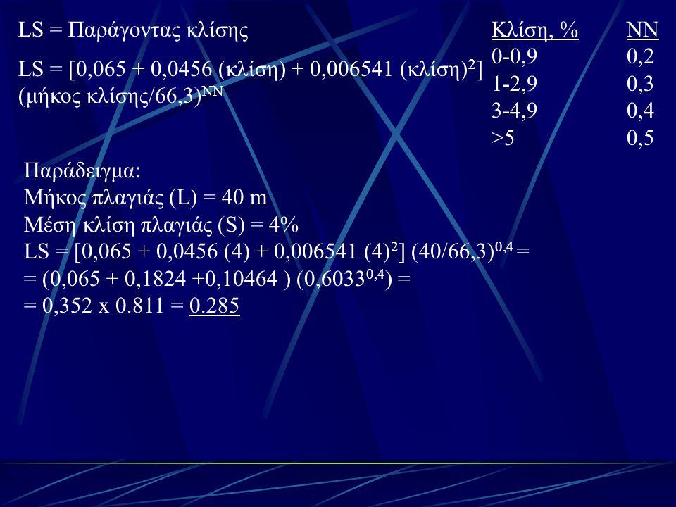 LS = Παράγοντας κλίσης LS = [0,065 + 0,0456 (κλίση) + 0,006541 (κλίση) 2 ] (μήκος κλίσης/66,3) ΝΝ Κλίση, %ΝΝ 0-0,90,2 1-2,90,3 3-4,90,4 >50,5 Παράδειγμα: Μήκος πλαγιάς (L) = 40 m Μέση κλίση πλαγιάς (S) = 4% LS = [0,065 + 0,0456 (4) + 0,006541 (4) 2 ] (40/66,3) 0,4 = = (0,065 + 0,1824 +0,10464 ) (0,6033 0,4 ) = = 0,352 x 0.811 = 0.285