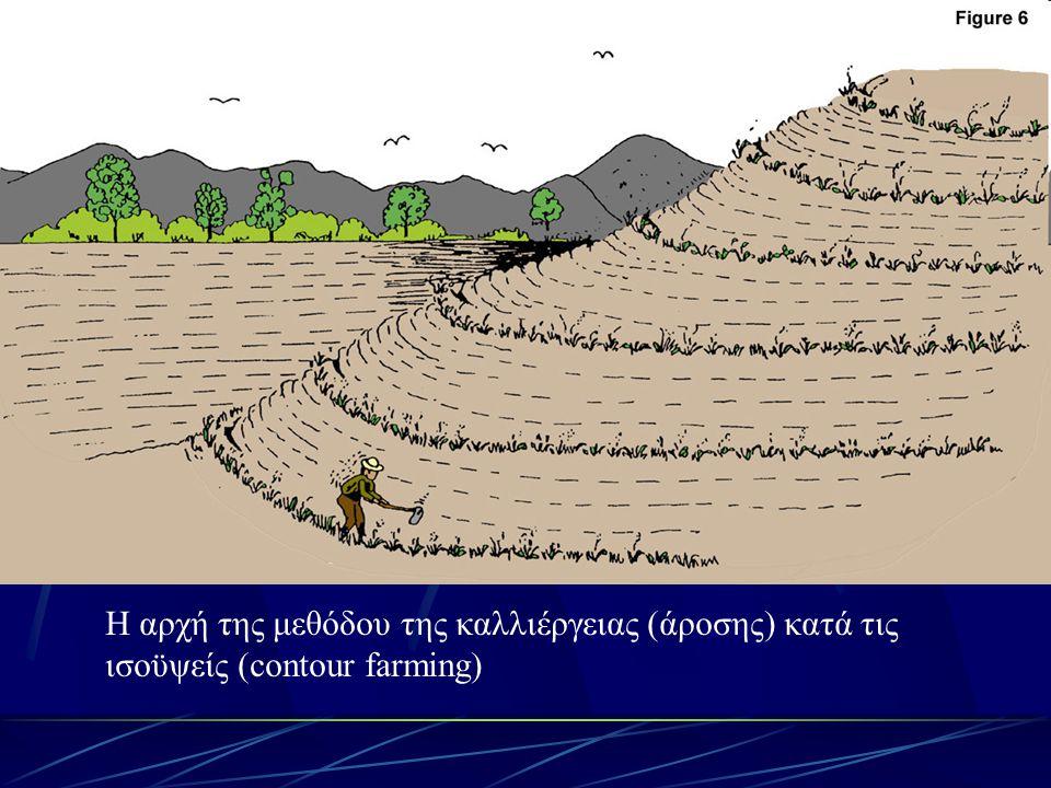 Η αρχή της μεθόδου της καλλιέργειας (άροσης) κατά τις ισοϋψείς (contour farming)