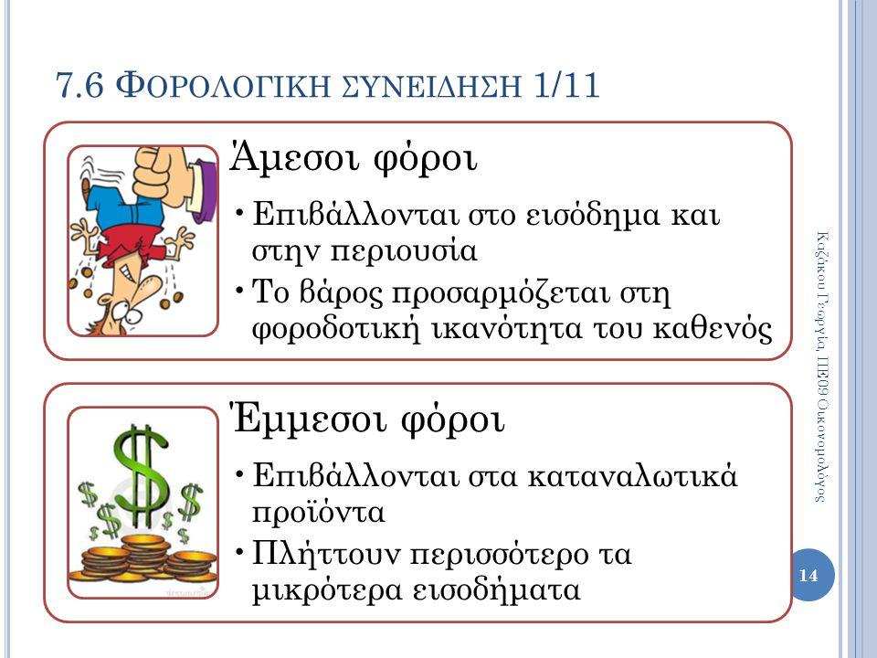 7.6 Φ ΟΡΟΛΟΓΙΚΗ ΣΥΝΕΙΔΗΣΗ 1/11 14 Καζάκου Γεωργία, ΠΕ09 Οικονομολόγος Άμεσοι φόροι Επιβάλλονται στο εισόδημα και στην περιουσία Το βάρος προσαρμόζεται