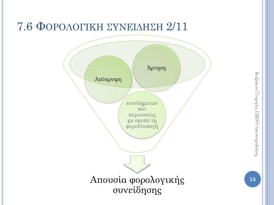 Απουσία φορολογικής συνείδησης εισοδημάτων και περιουσίας με σκοπό τη φοροδιαφυγή ΑπόκρυψηΆρνηση 15 Καζάκου Γεωργία, ΠΕ09 Οικονομολόγος 7.6 Φ ΟΡΟΛΟΓΙΚ