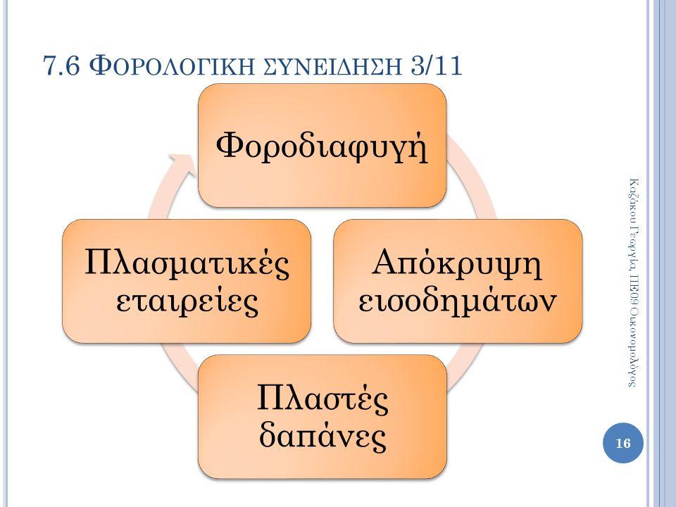 Φοροδιαφυγή Απόκρυψη εισοδημάτων Πλαστές δαπάνες Πλασματικές εταιρείες 16 Καζάκου Γεωργία, ΠΕ09 Οικονομολόγος 7.6 Φ ΟΡΟΛΟΓΙΚΗ ΣΥΝΕΙΔΗΣΗ 3/11