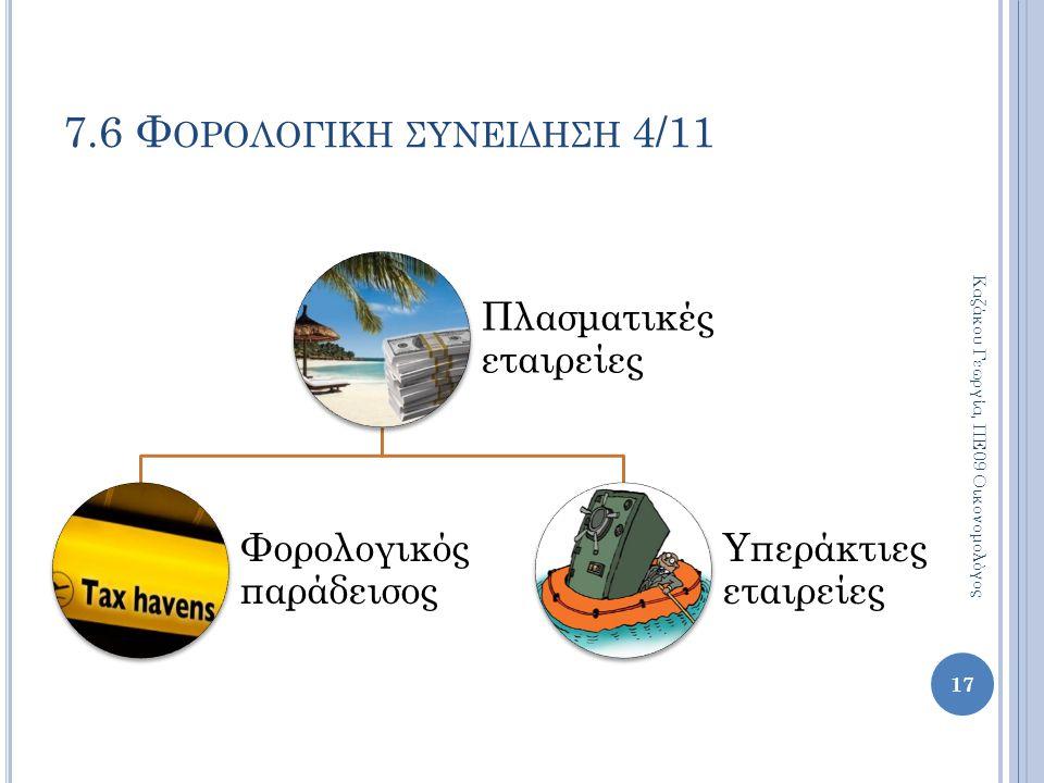 Πλασματικές εταιρείες Φορολογικός παράδεισος Υπεράκτιες εταιρείες 17 Καζάκου Γεωργία, ΠΕ09 Οικονομολόγος 7.6 Φ ΟΡΟΛΟΓΙΚΗ ΣΥΝΕΙΔΗΣΗ 4/11