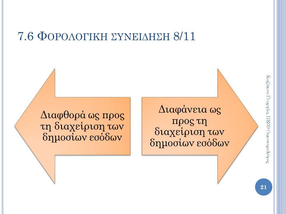 Διαφθορά ως προς τη διαχείριση των δημοσίων εσόδων Διαφάνεια ως προς τη διαχείριση των δημοσίων εσόδων 21 Καζάκου Γεωργία, ΠΕ09 Οικονομολόγος 7.6 Φ ΟΡ