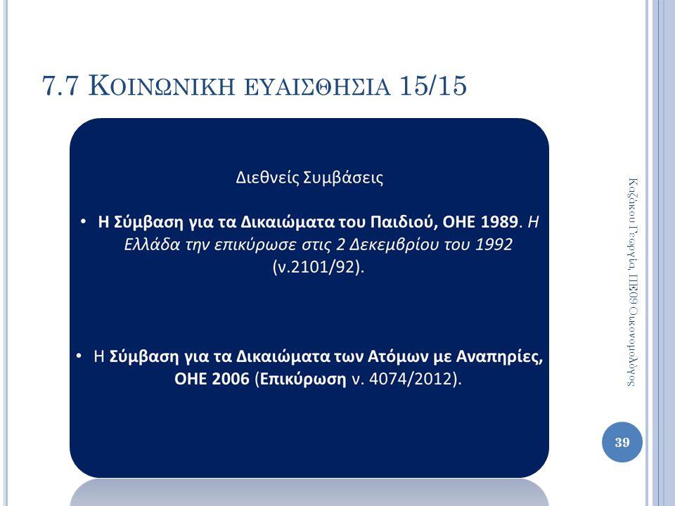 39 Καζάκου Γεωργία, ΠΕ09 Οικονομολόγος 7.7 Κ ΟΙΝΩΝΙΚΗ ΕΥΑΙΣΘΗΣΙΑ 15/15