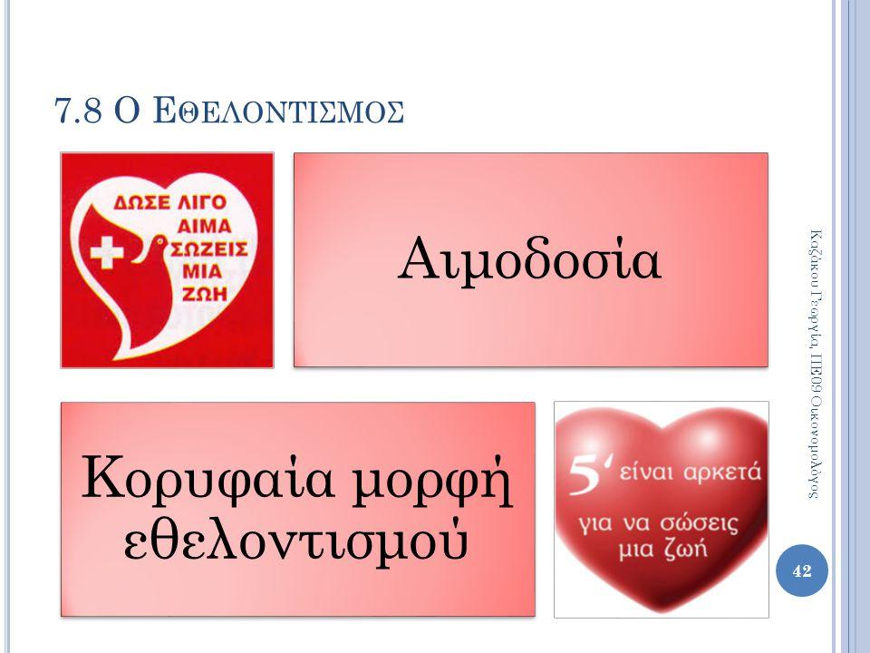 Αιμοδοσία Κορυφαία μορφή εθελοντισμού 42 Καζάκου Γεωργία, ΠΕ09 Οικονομολόγος 7.8 Ο Ε ΘΕΛΟΝΤΙΣΜΟΣ