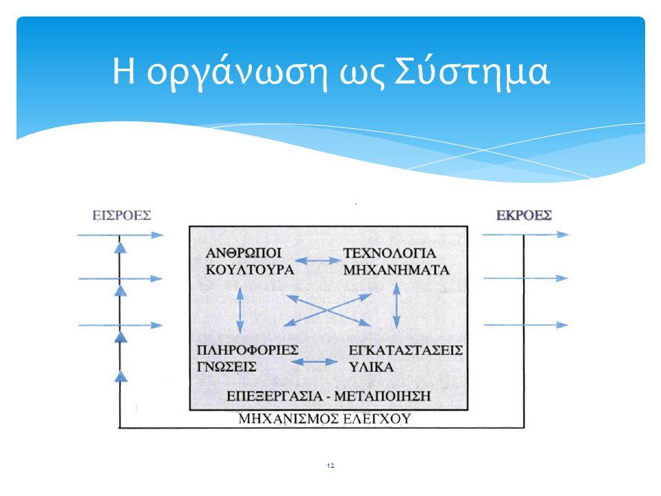 Η οργάνωση ως Σύστημα 12