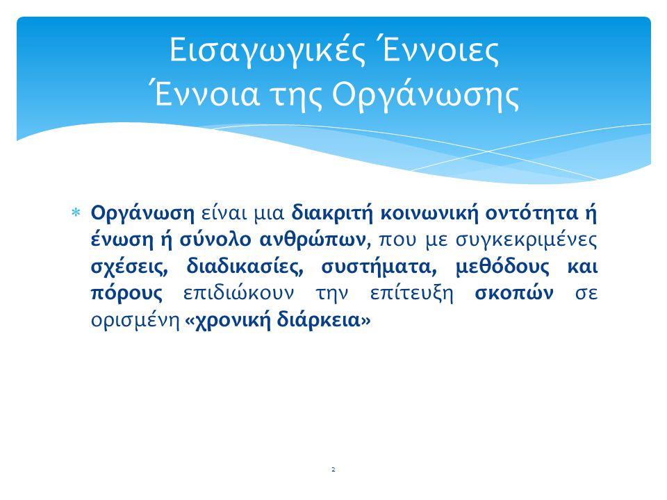  Άνθρωποι (ενώσεις ή ομάδες ατόμων)  Στόχοι (μακροπρόθεσμοι, βραχυχρόνιοι, ατομικοί ή ομαδικοί)  Διαδικασίες (Δομή οργάνωσης, καταμερισμός εργασίας, πόροι, δραστηριότητες)  Όρια (τα σύνορα μεταξύ της οργάνωσης και των άλλων οργανώσεων)  Χρονική διάρκεια (συνέχεια στο χρόνο) Στοιχεία της Οργάνωσης 3