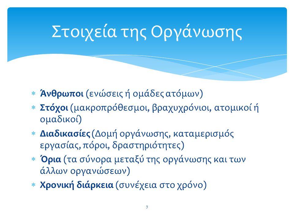  Άνθρωποι (ενώσεις ή ομάδες ατόμων)  Στόχοι (μακροπρόθεσμοι, βραχυχρόνιοι, ατομικοί ή ομαδικοί)  Διαδικασίες (Δομή οργάνωσης, καταμερισμός εργασίας