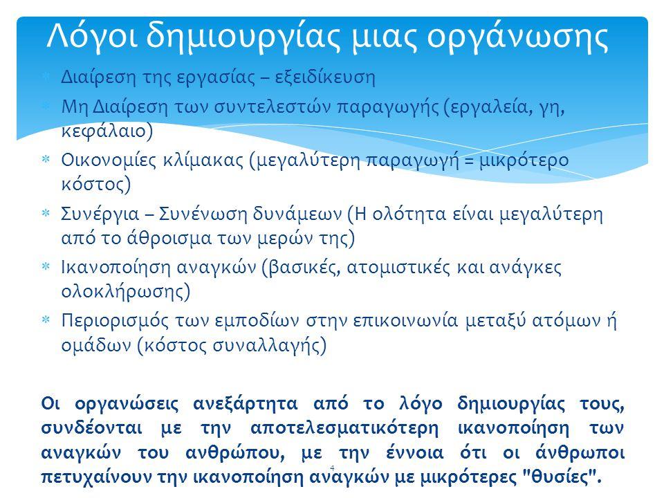  Παραγωγικές οργανώσεις ή μονάδες (επιχειρήσεις, νοσοκομεία, σχολεία)  Οργανώσεις Θεσμικής ή Δημόσιας Διοίκησης και Αυτοδιοίκησης (δικαιοσύνη, στρατός, αστυνομία, εφορίες)  Πολιτικές συνδικαλιστικές οργανώσεις (πολιτικά κόμματα, ενώσεις προσώπων, αστικές εταιρίες κτλ)  Πολιτιστικές οργανώσεις (λέσχες φιλάθλων, ομάδες τέχνης, αθλητικοί όμιλοι) Τύποι Οργανώσεων Ανάλογα με το σκοπό τους 5
