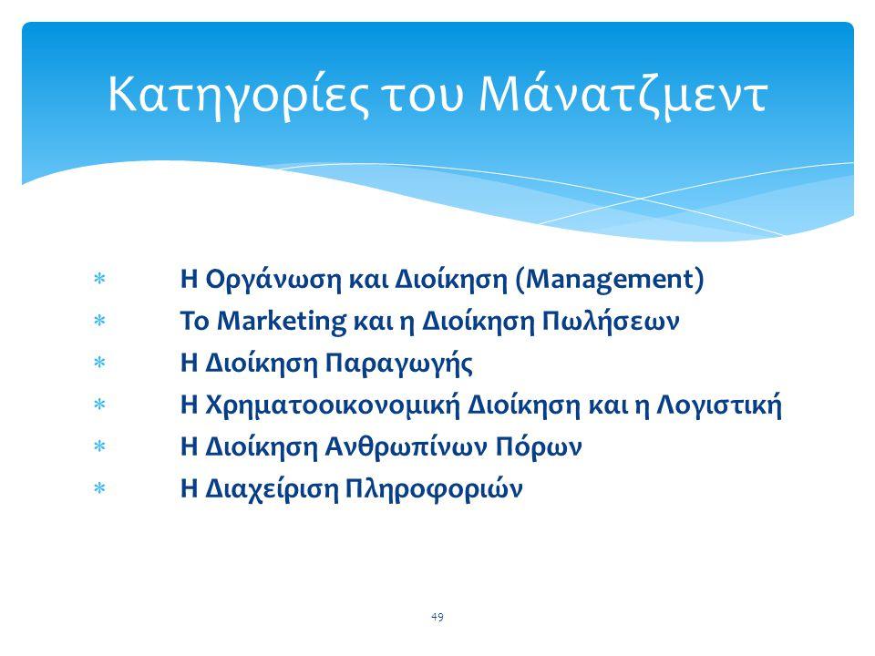  Η Οργάνωση και Διοίκηση (Management)  To Marketing και η Διοίκηση Πωλήσεων  Η Διοίκηση Παραγωγής  Η Χρηματοοικονομική Διοίκηση και η Λογιστική 