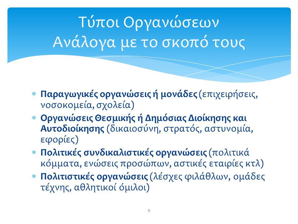  Παραγωγικές οργανώσεις ή μονάδες (επιχειρήσεις, νοσοκομεία, σχολεία)  Οργανώσεις Θεσμικής ή Δημόσιας Διοίκησης και Αυτοδιοίκησης (δικαιοσύνη, στρατ
