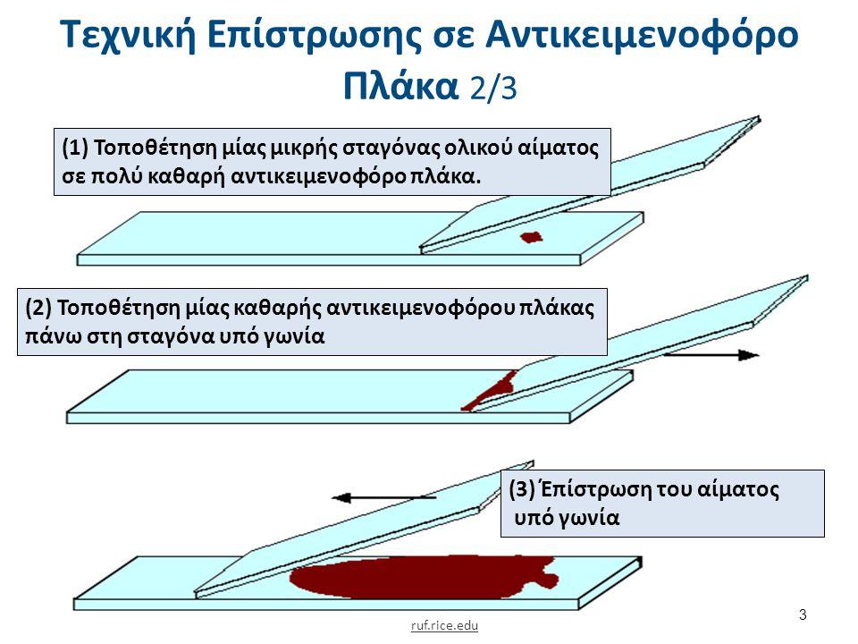 (1) Τοποθέτηση μίας μικρής σταγόνας ολικού αίματος σε πολύ καθαρή αντικειμενοφόρο πλάκα. (2) Τοποθέτηση μίας καθαρής αντικειμενοφόρου πλάκας πάνω στη