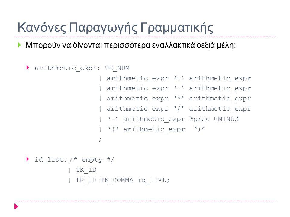 Κανόνες Παραγωγής Γραμματικής  Μπορούν να δίνονται περισσότερα εναλλακτικά δεξιά μέλη:  arithmetic_expr: TK_NUM | arithmetic_expr '+' arithmetic_exp