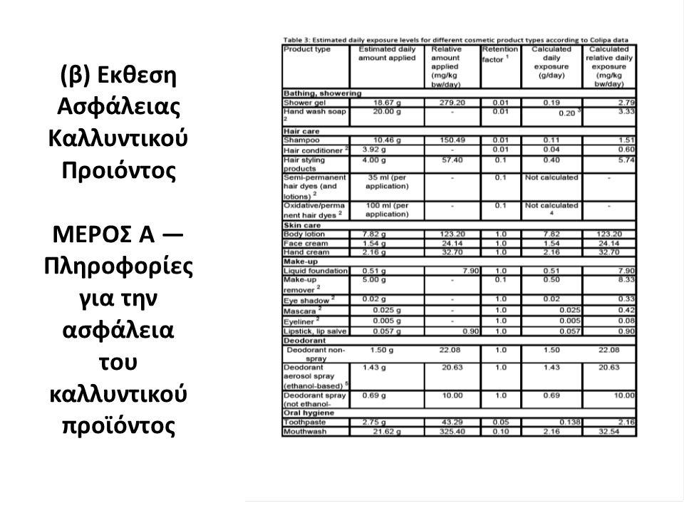 (β) Εκθεση Ασφάλειας Καλλυντικού Προιόντος ΜΕΡΟΣ Α — Πληροφορίες για την ασφάλεια του καλλυντικού προϊόντος