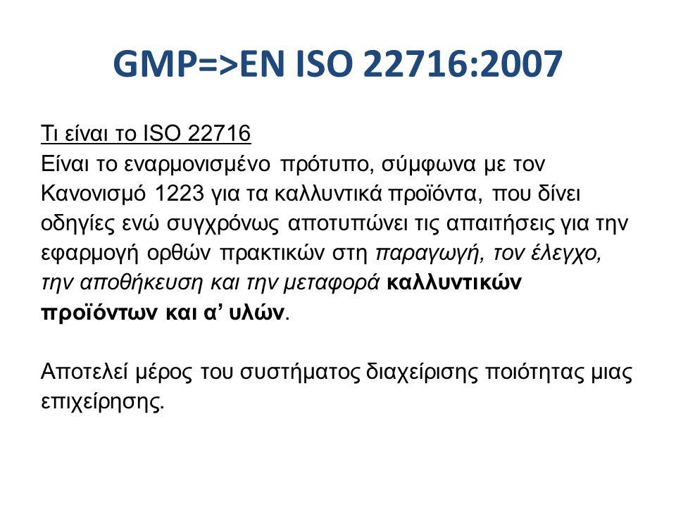 GMP=>EN ISO 22716:2007 Τι είναι το ISO 22716 Είναι το εναρμονισμένο πρότυπο, σύμφωνα με τον Κανονισμό 1223 για τα καλλυντικά προϊόντα, που δίνει οδηγί