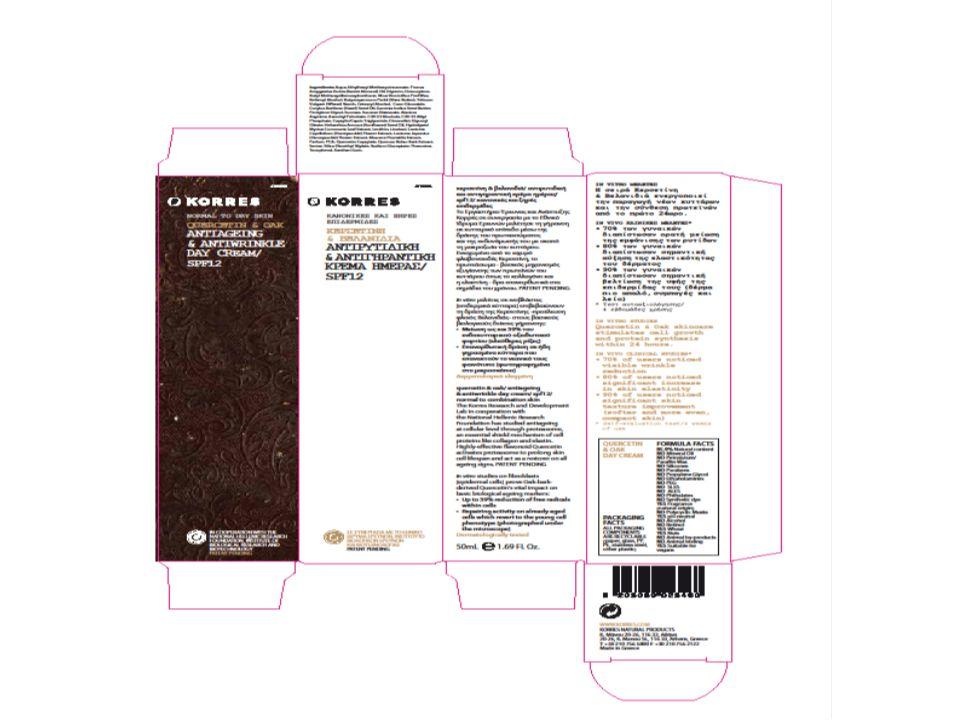 (β) Εκθεση Ασφάλειας Καλλυντικού Προιόντος ΜΕΡΟΣ Α — Πληροφορίες για την ασφάλεια του καλλυντικού προϊόντος 6.