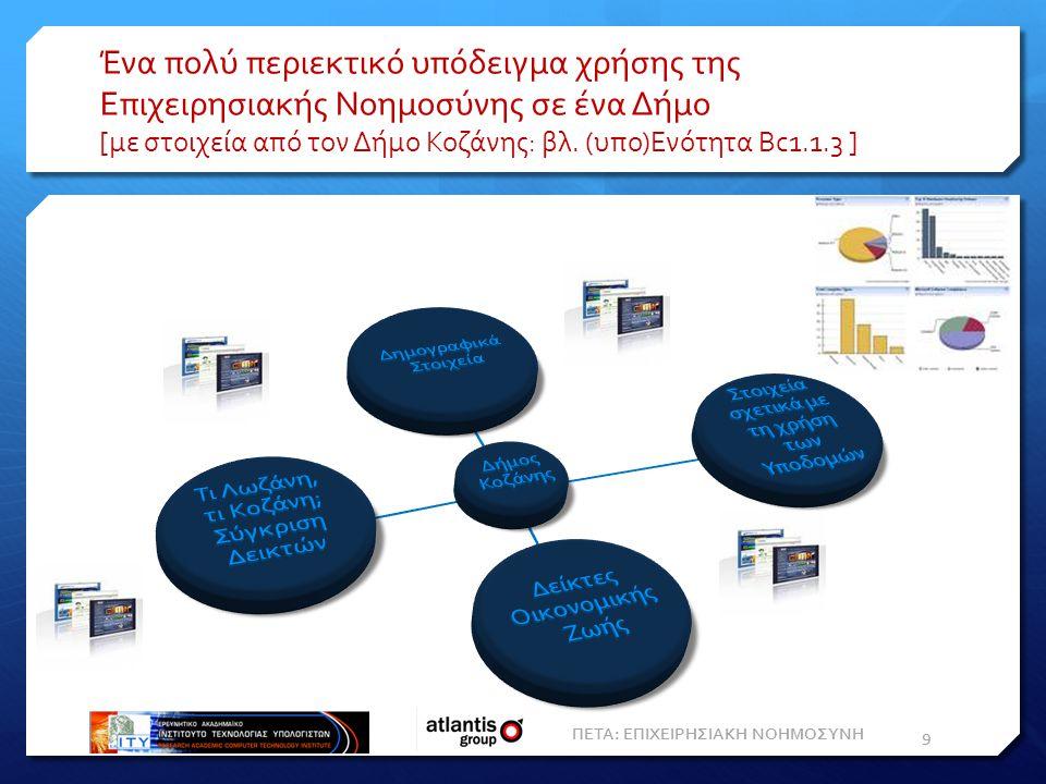 Ένα πολύ περιεκτικό υπόδειγμα χρήσης της Επιχειρησιακής Νοημοσύνης σε ένα Δήμο [με στοιχεία από τον Δήμο Κοζάνης: βλ.