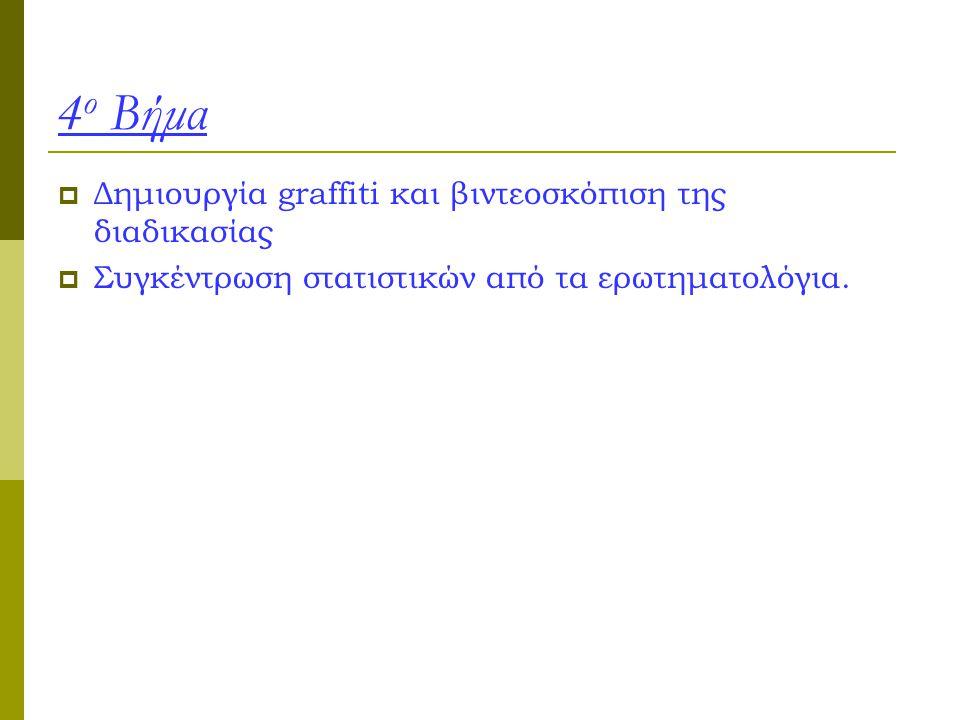 4 ο Βήμα  Δημιουργία graffiti και βιντεοσκόπιση της διαδικασίας  Συγκέντρωση στατιστικών από τα ερωτηματολόγια.
