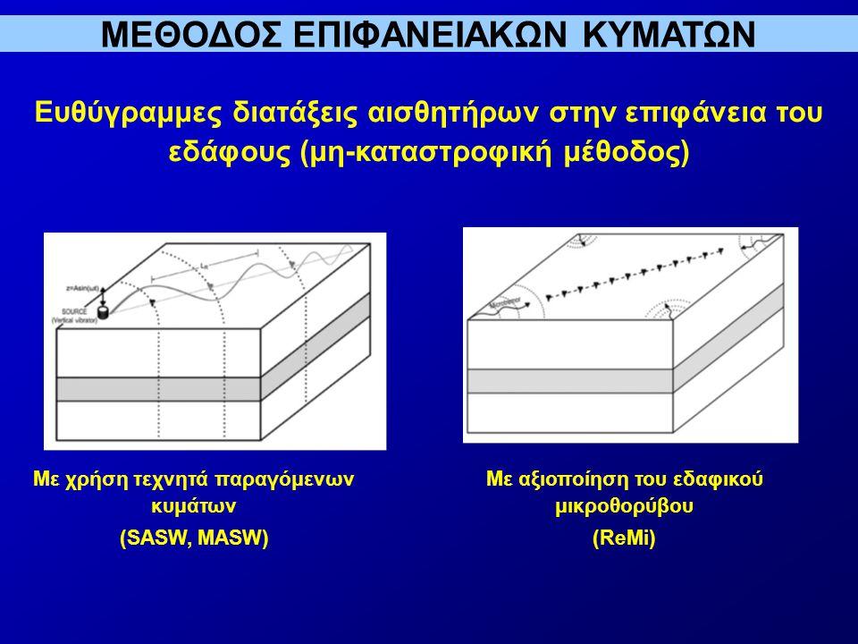 ΜΕΘΟΔΟΣ ΕΠΙΦΑΝΕΙΑΚΩΝ ΚΥΜΑΤΩΝ Με χρήση τεχνητά παραγόμενων κυμάτων (SASW, MASW) Με αξιοποίηση του εδαφικού μικροθορύβου (ReMi) Ευθύγραμμες διατάξεις αισθητήρων στην επιφάνεια του εδάφους (μη-καταστροφική μέθοδος)