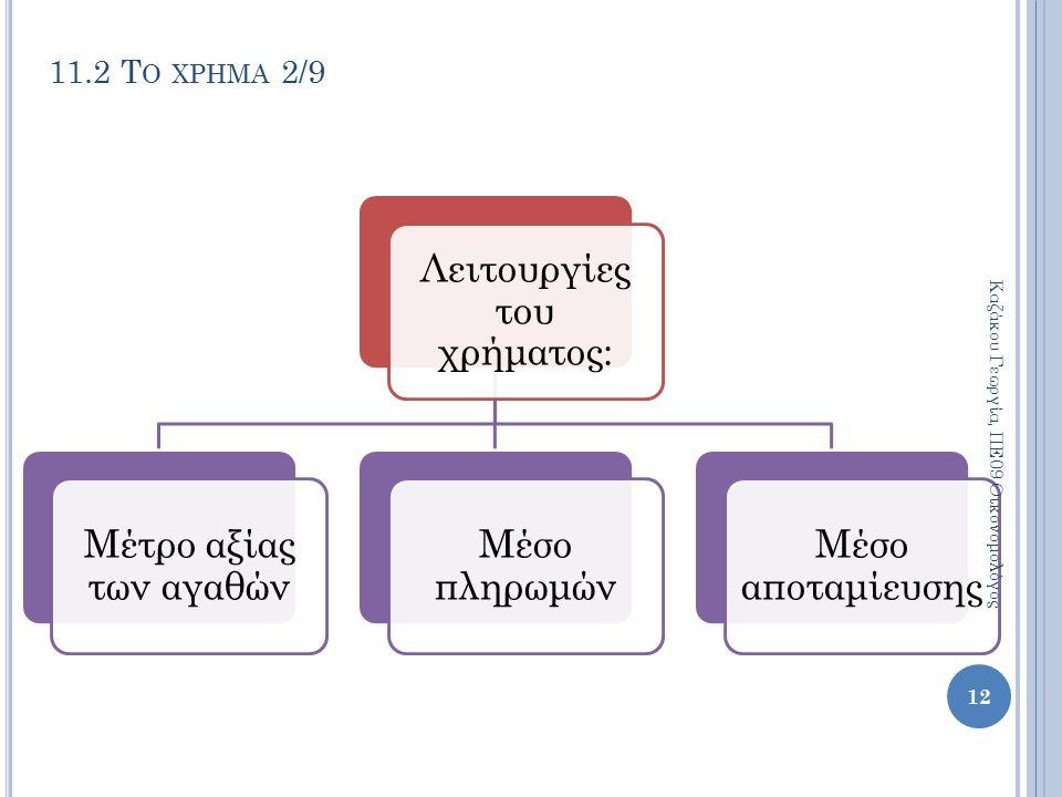 11.2 Τ Ο ΧΡΗΜΑ 2/9 Λειτουργίες του χρήματος: Μέτρο αξίας των αγαθών Μέσο πληρωμών Μέσο αποταμίευσης Καζάκου Γεωργία, ΠΕ09 Οικονομολόγος 12