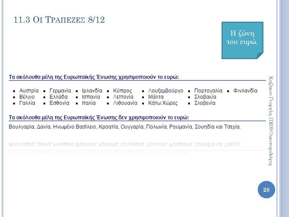 11.3 Ο Ι Τ ΡΑΠΕΖΕΣ 8/12 Καζάκου Γεωργία, ΠΕ09 Οικονομολόγος 28 Η ζώνη του ευρώ.
