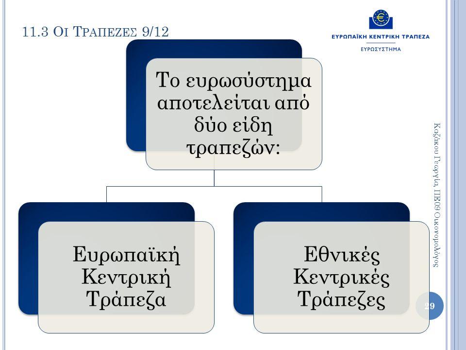 11.3 Ο Ι Τ ΡΑΠΕΖΕΣ 9/12 Το ευρωσύστημα αποτελείται από δύο είδη τραπεζών: Ευρωπαϊκή Κεντρική Τράπεζα Εθνικές Κεντρικές Τράπεζες Καζάκου Γεωργία, ΠΕ09
