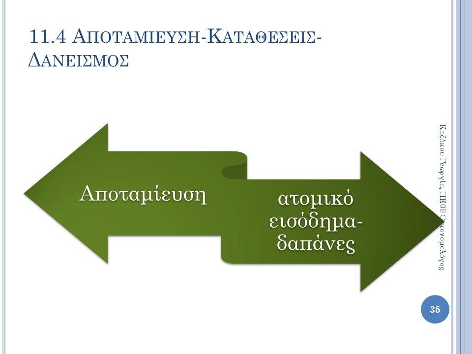11.4 Α ΠΟΤΑΜΙΕΥΣΗ -Κ ΑΤΑΘΕΣΕΙΣ - Δ ΑΝΕΙΣΜΟΣ Αποταμίευση ατομικό εισόδημα- δαπάνες 35 Καζάκου Γεωργία, ΠΕ09 Οικονομολόγος
