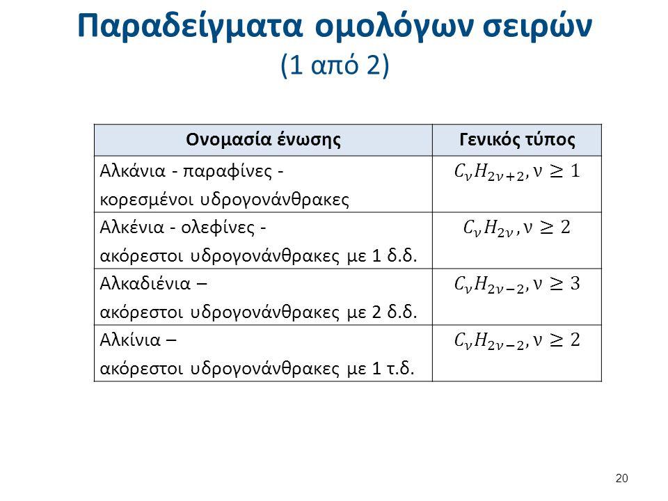 Παραδείγματα ομολόγων σειρών (1 από 2) Ονομασία ένωσηςΓενικός τύπος Αλκάνια - παραφίνες - κορεσμένοι υδρογονάνθρακες Αλκένια - ολεφίνες - ακόρεστοι υδ