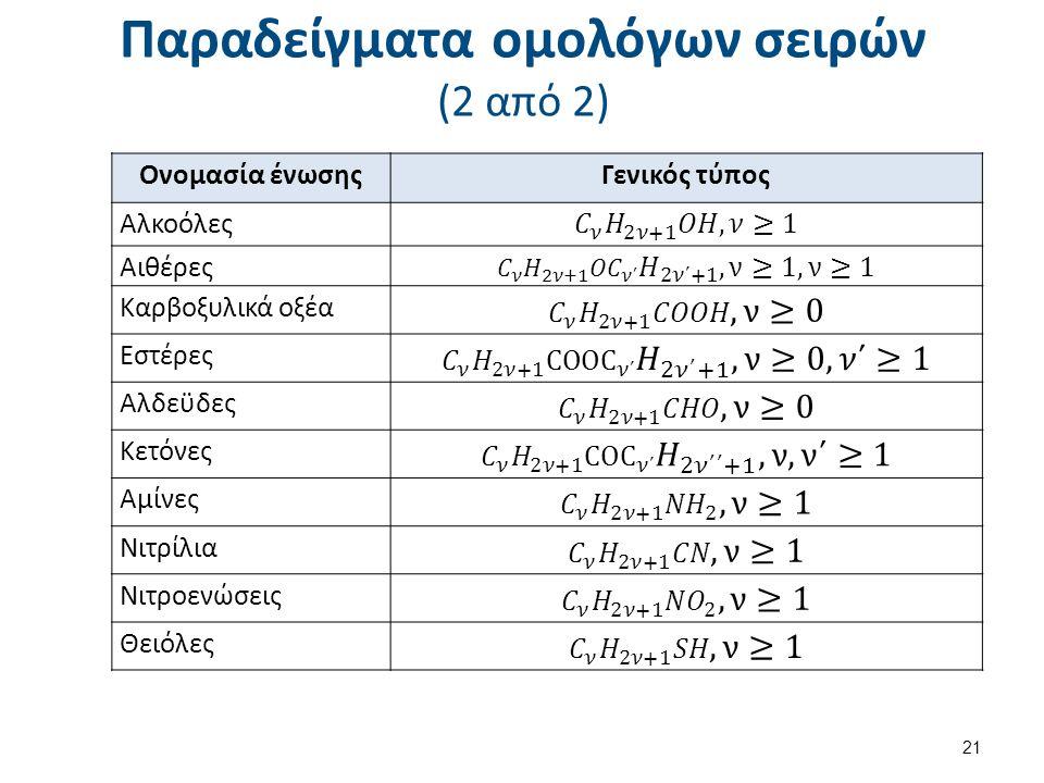 Παραδείγματα ομολόγων σειρών (2 από 2) Ονομασία ένωσηςΓενικός τύπος Αλκοόλες Αιθέρες Καρβοξυλικά οξέα Εστέρες Αλδεϋδες Κετόνες Αμίνες Νιτρίλια Νιτροεν