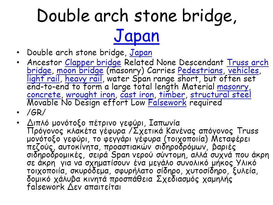 Double arch stone bridge, Japan Japan Double arch stone bridge, JapanJapan Ancestor Clapper bridge Related None Descendant Truss arch bridge, moon bri