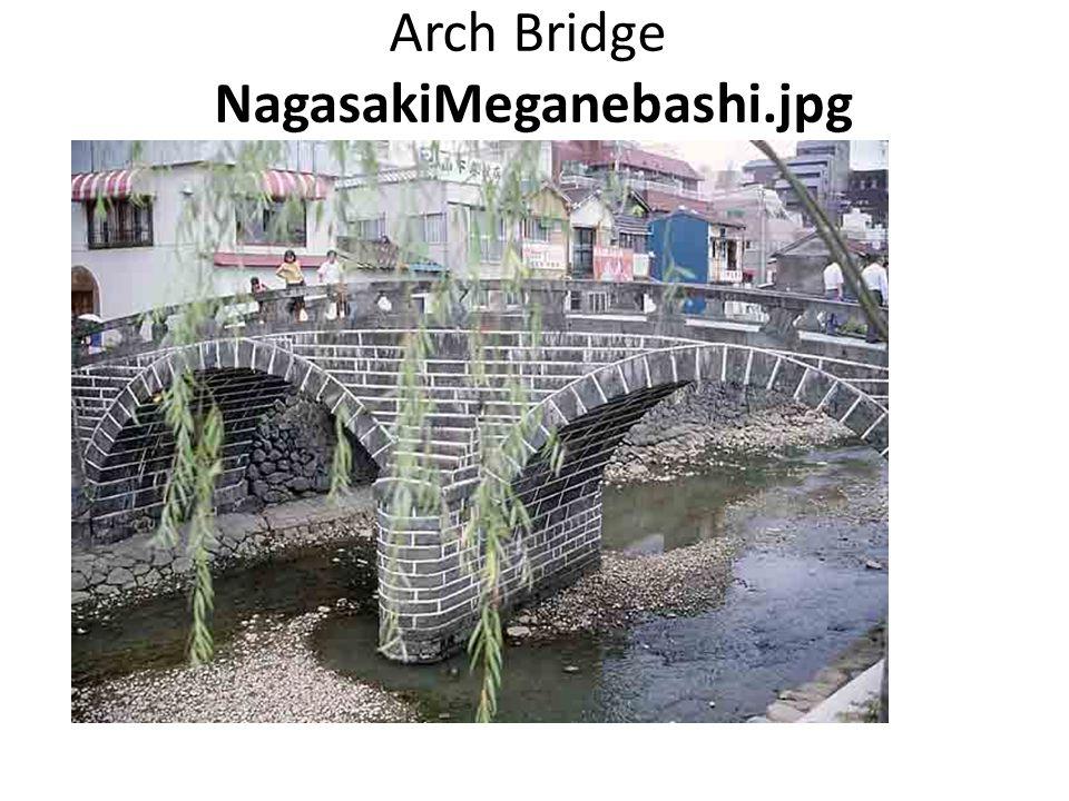 Arch Bridge NagasakiMeganebashi.jpg
