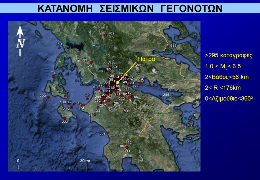ΚΑΤΑΝΟΜΗ ΣΕΙΣΜΙΚΩΝ ΓΕΓΟΝΟΤΩΝ >295 καταγραφές 1.0 < Μ L < 6.5 2<Βάθος<56 km 2< R <176km 0<Aζιμούθιο<360 o Πάτρα