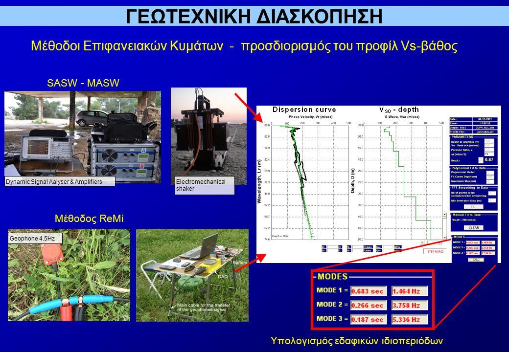 ΓΕΩΤΕΧΝΙΚΗ ΔΙΑΣΚΟΠΗΣΗ Electromechanical shaker Dynamic Signal Aalyser & Amplifiers Geophone 4.5Hz SASW - MASW Μέθοδος ReMi Μέθοδοι Επιφανειακών Κυμάτων - προσδιορισμός του προφίλ Vs-βάθος Υπολογισμός εδαφικών ιδιοπεριόδων