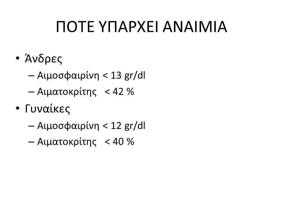 ΠΟΤΕ ΥΠΑΡΧΕΙ ΑΝΑΙΜΙΑ Άνδρες – Αιμοσφαιρίνη < 13 gr/dl – Αιματοκρίτης < 42 % Γυναίκες – Αιμοσφαιρίνη < 12 gr/dl – Αιματοκρίτης < 40 %