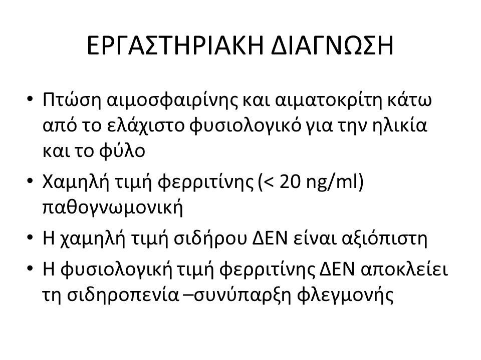 ΕΡΓΑΣΤΗΡΙΑΚΗ ΔΙΑΓΝΩΣΗ Πτώση αιμοσφαιρίνης και αιματοκρίτη κάτω από το ελάχιστο φυσιολογικό για την ηλικία και το φύλο Χαμηλή τιμή φερριτίνης (< 20 ng/