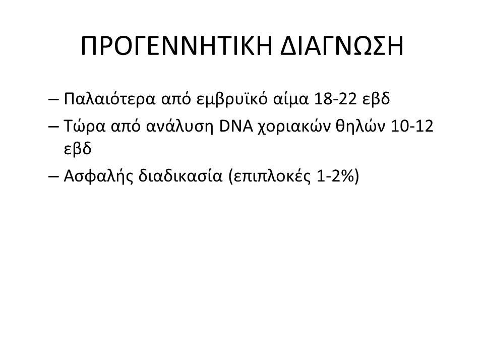 ΠΡΟΓΕΝΝΗΤΙΚΗ ΔΙΑΓΝΩΣΗ – Παλαιότερα από εμβρυϊκό αίμα 18-22 εβδ – Τώρα από ανάλυση DNA χοριακών θηλών 10-12 εβδ – Ασφαλής διαδικασία (επιπλοκές 1-2%)