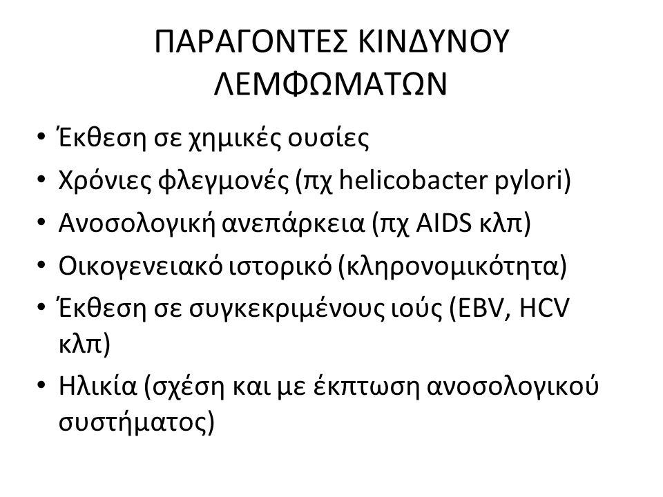 ΠΑΡΑΓΟΝΤΕΣ ΚΙΝΔΥΝΟΥ ΛΕΜΦΩΜΑΤΩΝ Έκθεση σε χημικές ουσίες Χρόνιες φλεγμονές (πχ helicobacter pylori) Ανοσολογική ανεπάρκεια (πχ AIDS κλπ) Οικογενειακό ι