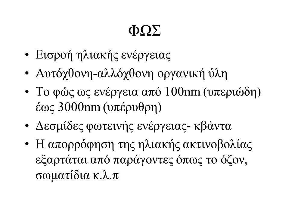 ΦΩΣ Εισροή ηλιακής ενέργειας Αυτόχθονη-αλλόχθονη οργανική ύλη Το φώς ως ενέργεια από 100nm (υπεριώδη) έως 3000nm (υπέρυθρη) Δεσμίδες φωτεινής ενέργειας- κβάντα Η απορρόφηση της ηλιακής ακτινοβολίας εξαρτάται από παράγοντες όπως το όζον, σωματίδια κ.λ.π