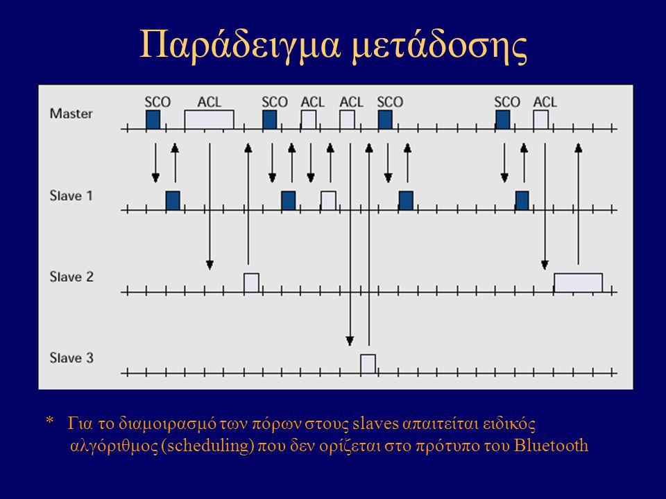 Παράδειγμα μετάδοσης * Για το διαμοιρασμό των πόρων στους slaves απαιτείται ειδικός αλγόριθμος (scheduling) που δεν ορίζεται στο πρότυπο του Bluetooth