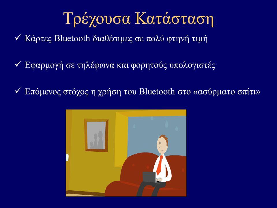 Τρέχουσα Κατάσταση Κάρτες Bluetooth διαθέσιμες σε πολύ φτηνή τιμή Εφαρμογή σε τηλέφωνα και φορητούς υπολογιστές Επόμενος στόχος η χρήση του Bluetooth στο «ασύρματο σπίτι»