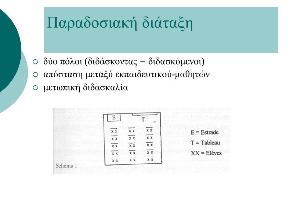 Παραδοσιακή διάταξη  δύο πόλοι (διδάσκοντας – διδασκόμενοι)  απόσταση μεταξύ εκπαιδευτικού-μαθητών  μετωπική διδασκαλία